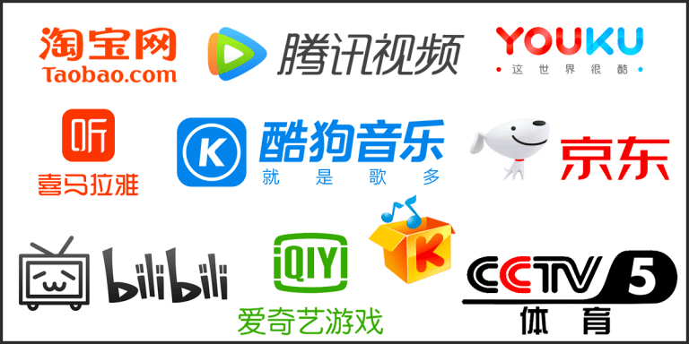 VPN into china